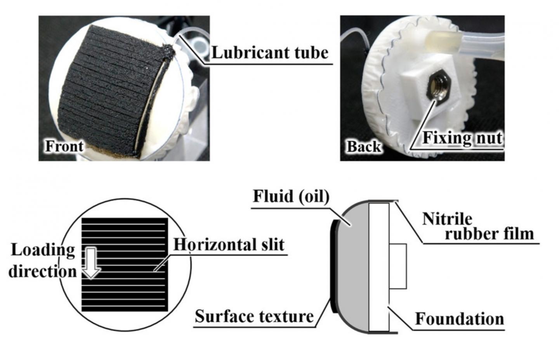 Fluid Fingertip