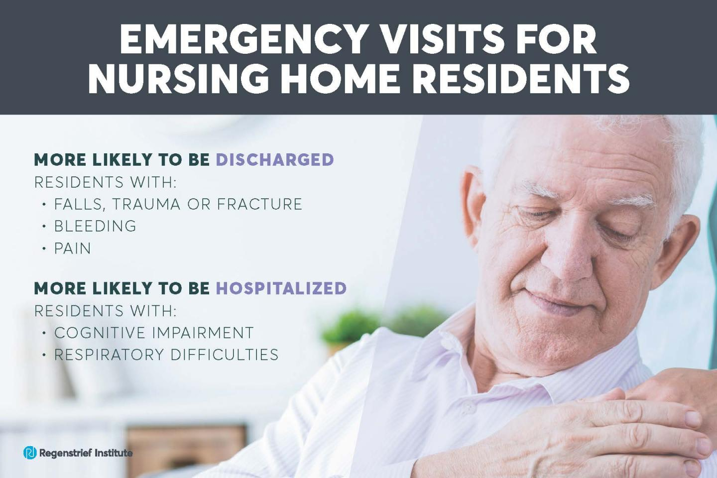 Long-stay nursing facility resident transfers: Who gets admitted to the hospital?