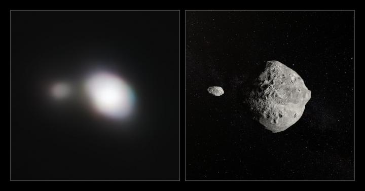 Asteroid 1999 KW4