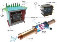 Fig. 2. The COSINE-100 Detector
