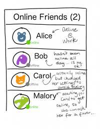 Online Friends Graphic
