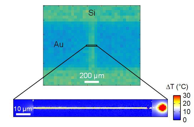 Chemical Thermometers Take Temperature to the Nanometric Scale