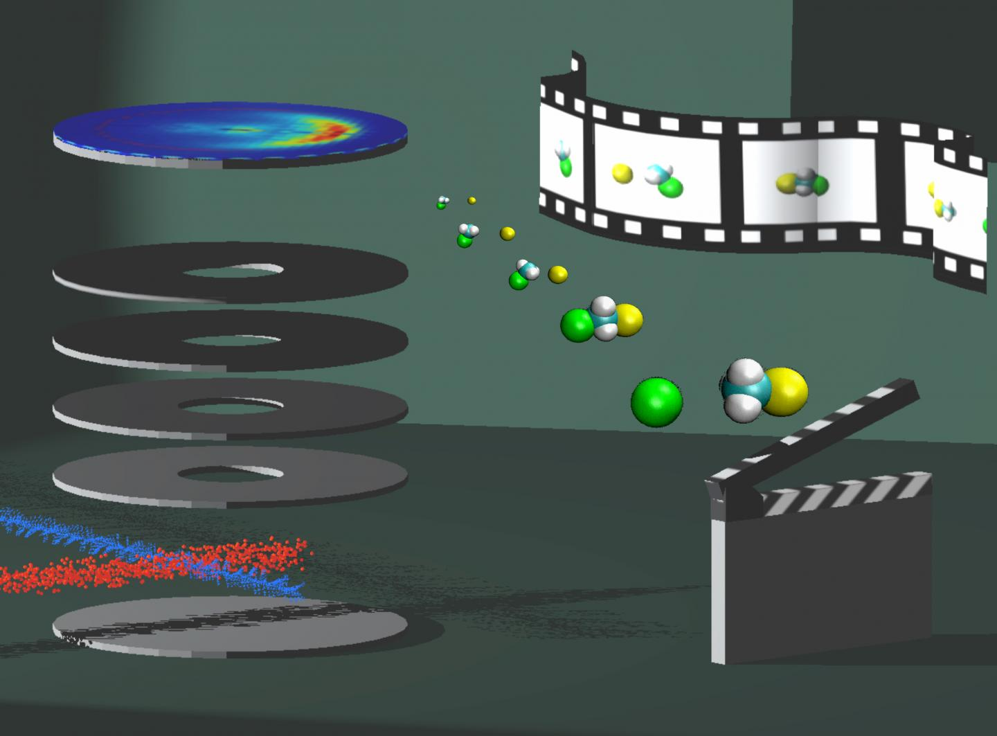High-Precision Investigation of Chemical Processes