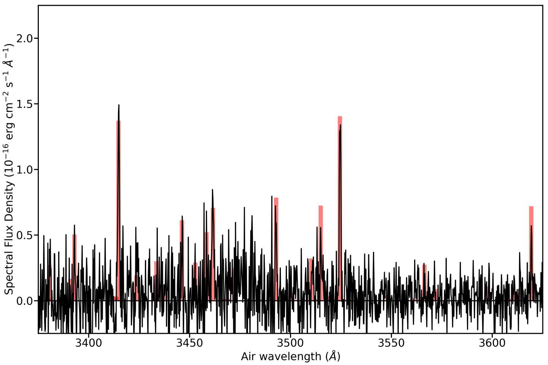 Nickel in the gasses around interstellar comet 2I/Borisov