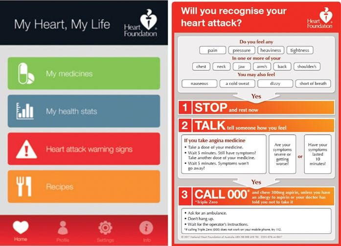 Select Studies Show that Mobile Health Technology Can Improve Overall Heart Disease Risk