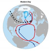 Schematic Depiction of Current Climate Conditions in the Northern Hemisphere