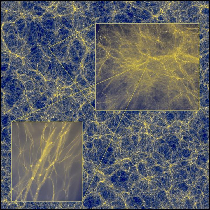 Dark matter zoom 1