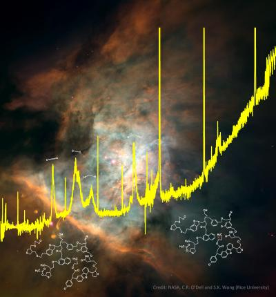 A Spectrum from the Infrared Space Observatory Superimposed on an Image of the Orion Nebula