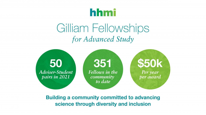 Gilliam Fellows