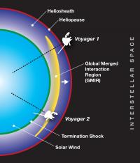 Illustration of Voyager Spacecraft and GMIR