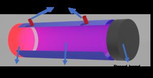 Filterless non-dispersive infrared sensor