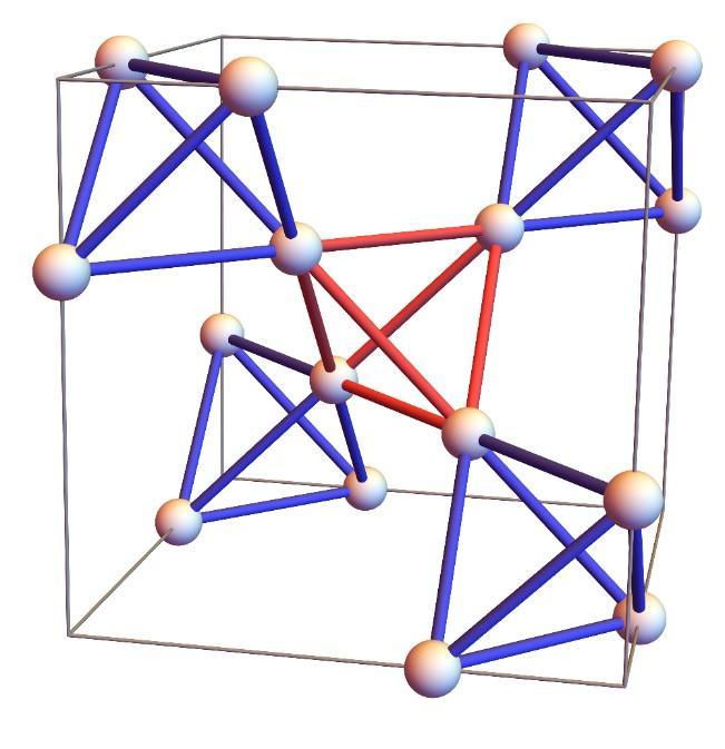 Diagram of Pyrochlore Lattice