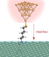 Heat Flow through a Single-Molecule Junction