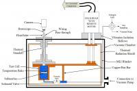 WSU Methane-ethane Titan Effervescence Diagram
