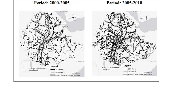 Change in the Road Network