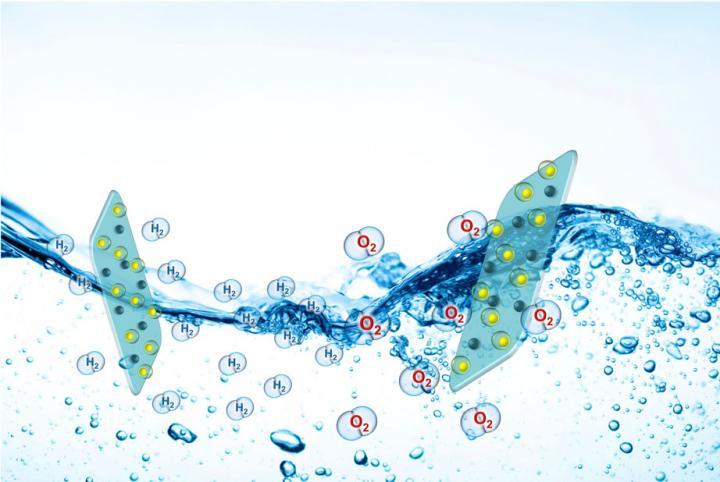 Water-Splitting