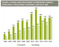 Graphic, UNEP Report