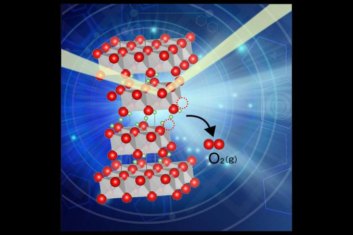 Preventing Oxygen Release Leads to Safer High-Energy-Density Batteries
