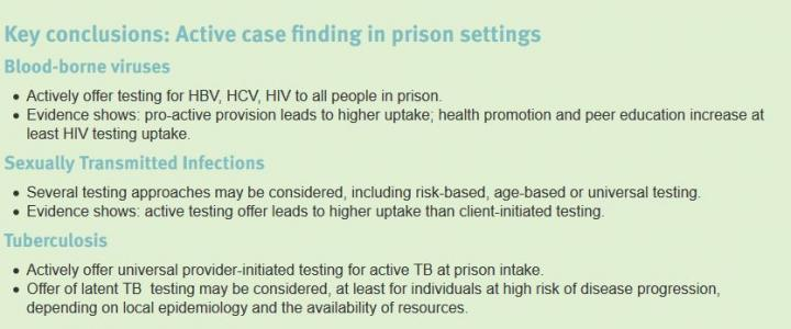 Active Case Finding in Prison Settings: What to Test For