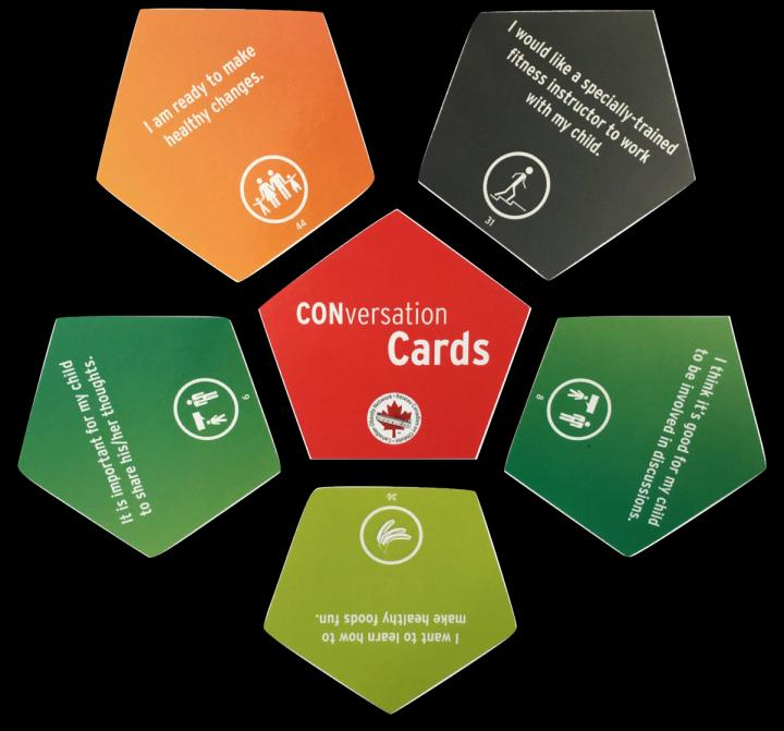 Conversation Cards© a Useful Tool in Pediatric Weight Management