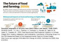 The Future of Food and Farming: 2050s