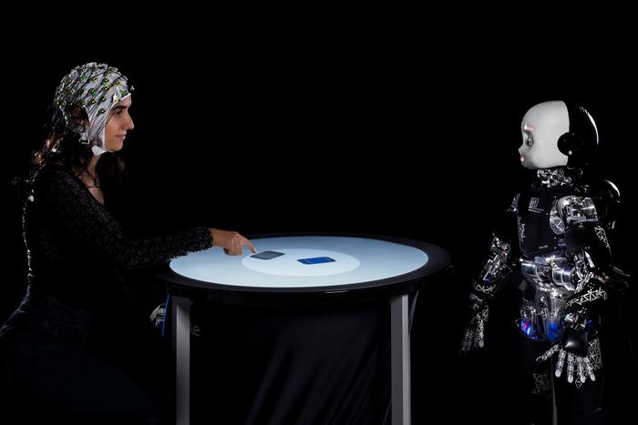 Human-robot competitive game and EEG methods