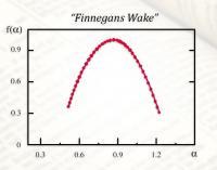 Multifractal Analysis of 'Finnegan's Wake' by James Joyce