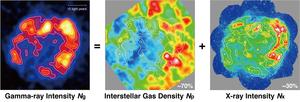 Gamma-ray (Figure 2)