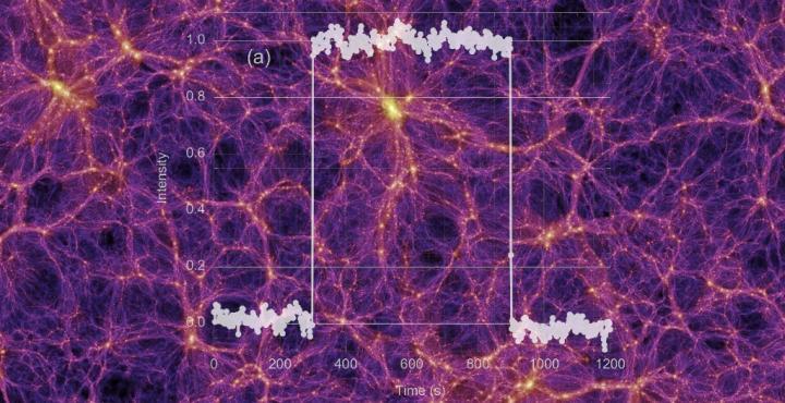 Dark Matter Simulation and Scintillation Chart