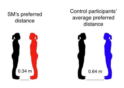 Measuring Personal Space Preferences