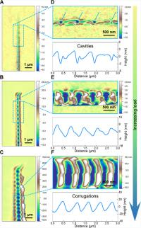 Evolution of cracks from separated nanocavities to wave-like nanocorrugations