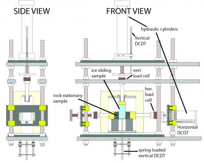 Schematic Illustration of the Apparatus to Study Ice