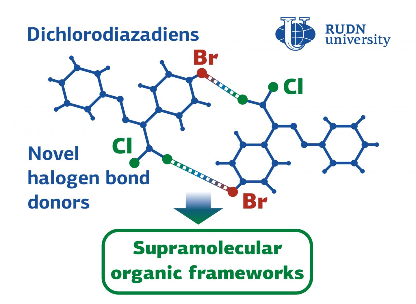 RUDN University Chemists Create Substances for Supramolecules Self-assembly