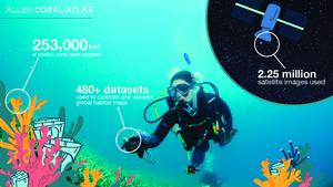 Allen Coral Atlas Habitat Maps Infographic
