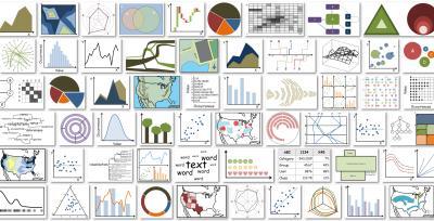 A Range of Data Visualizations