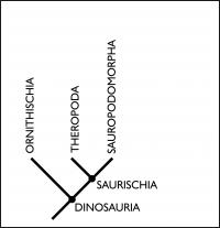 Figure 1: The Old Family Tree Structure