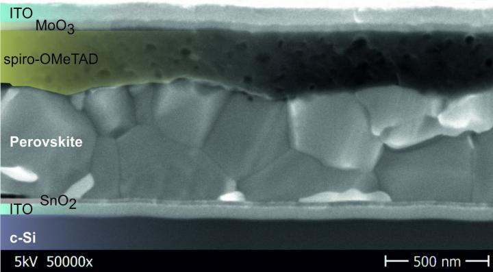 Monolithic Perovskite/Silicon Tandem Solar Cell Achieves Record Efficiency (1 of 2)