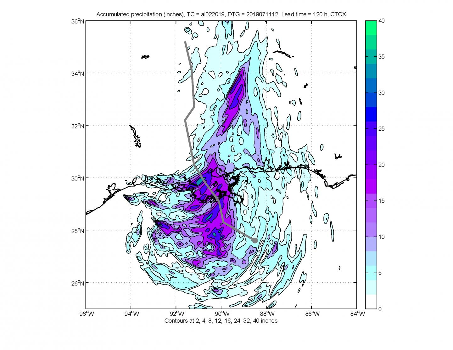 Coupled Ocean-Atmosphere Mesoscale Prediction System-Tropical Cyclone (COAMPS-TC)