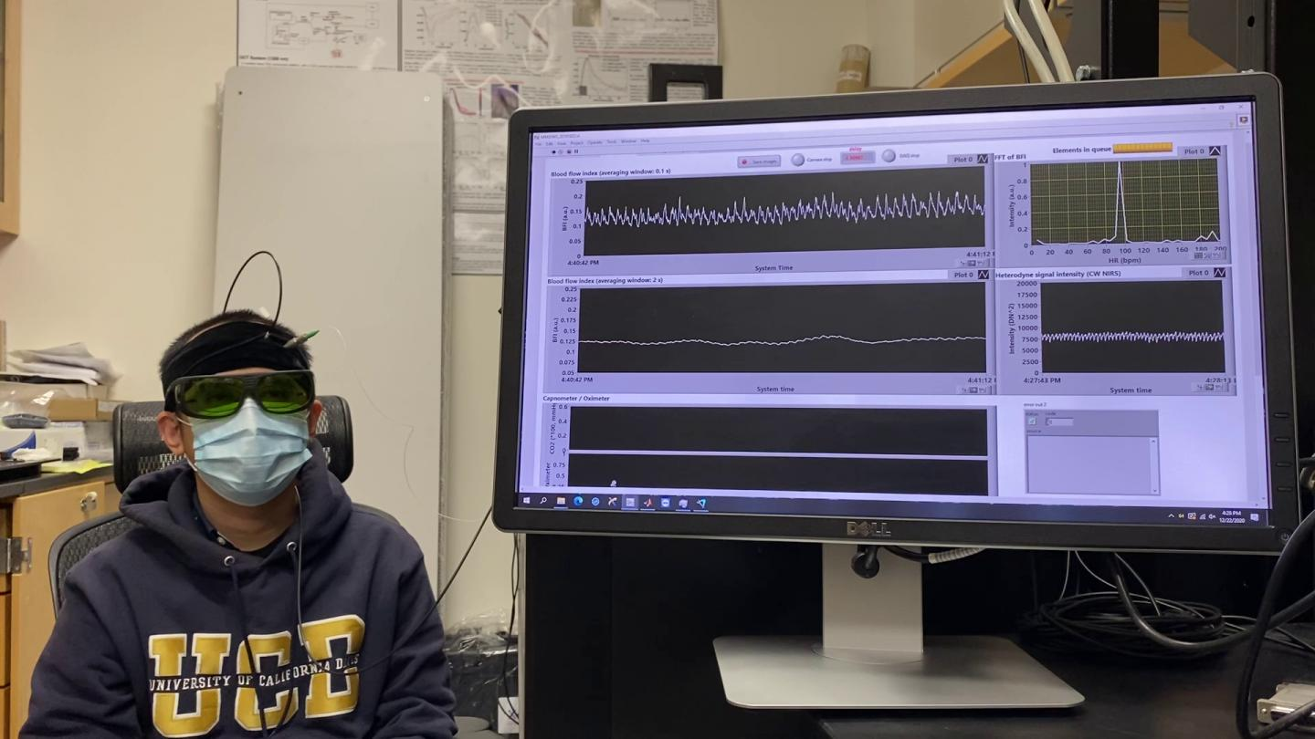 Measuring Brain Blood Flow and Activity With Light