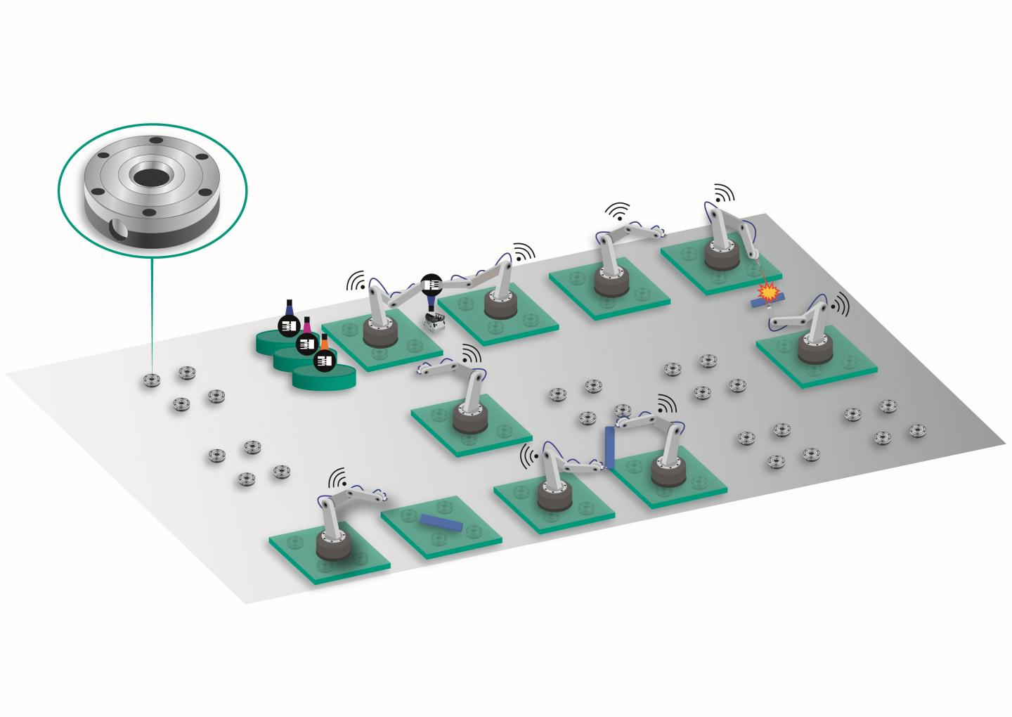 Flexible Production System