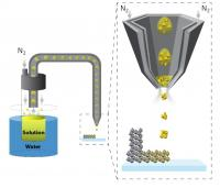 Schematic representation of the Aerosol Jet Printing method developed in this study.