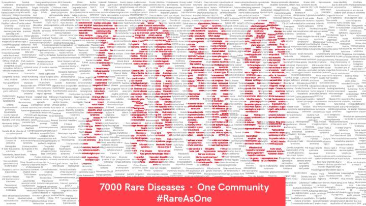 Rare Disease Collage