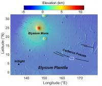 Elysium Planitia, the region of recent explosive volcanism