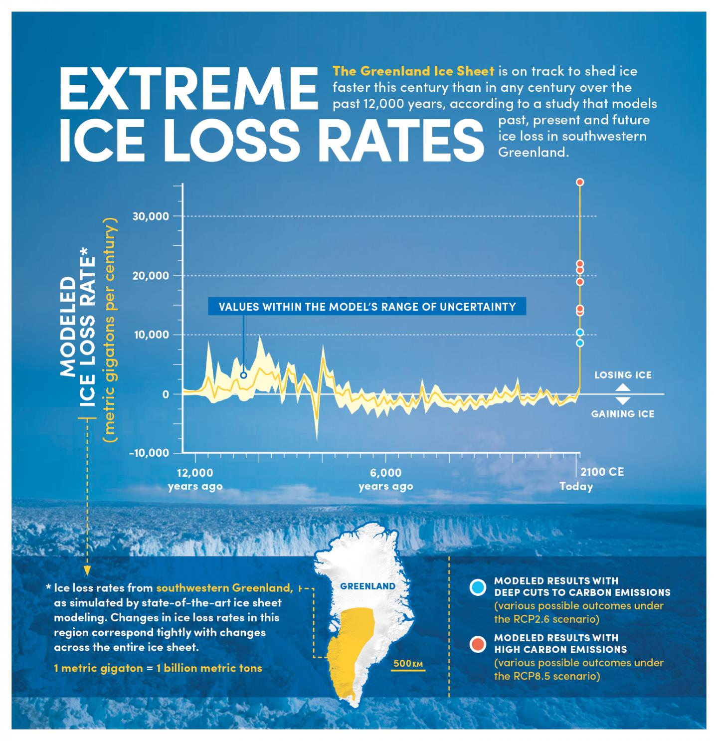 Extreme Ice Losses Rates