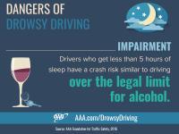 AAA: 2016 Drowsy Driving