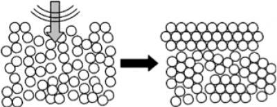 Figure 1: Crystallization