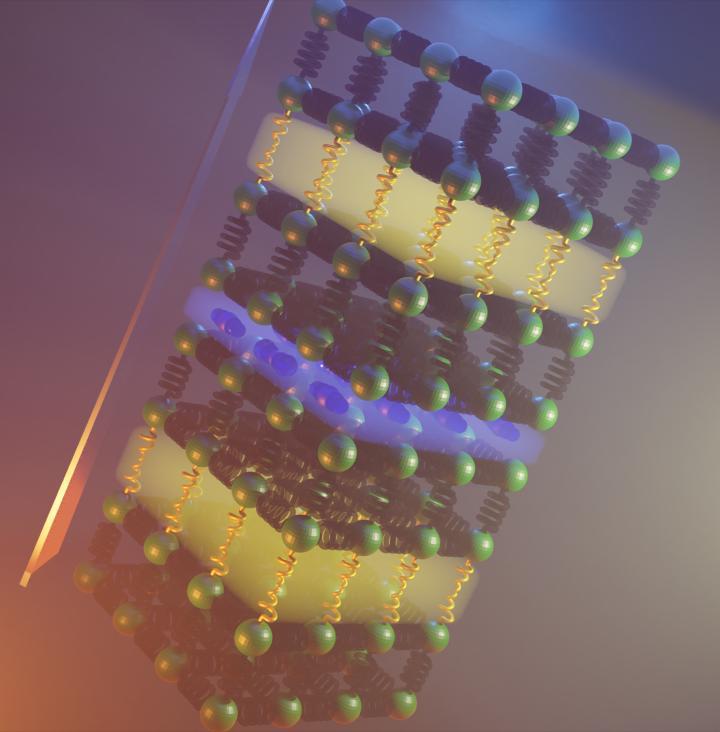 Combining atomic arrangements slows down heat