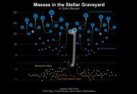 MassPlot Graveyard