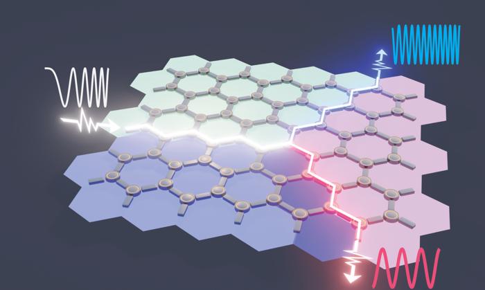 Topological isolator as a multiplexer