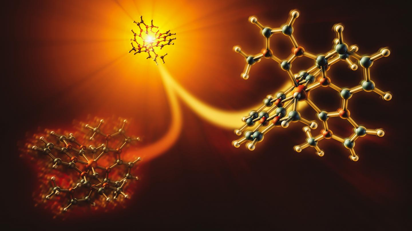 How Iron Carbenes Store Energy from Sunlight -- and Why They Aren't Better at It